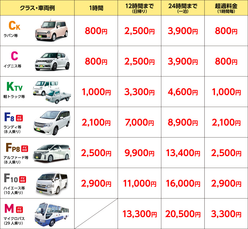 唐津CALレンタカーの料金について
