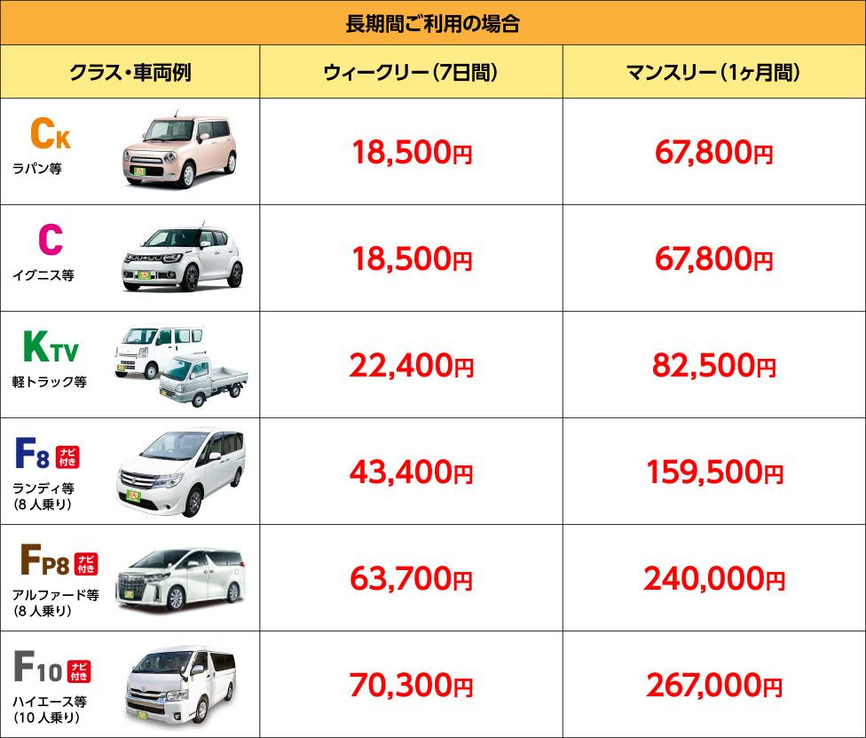 唐津CALレンタカーの長期ご利用料金