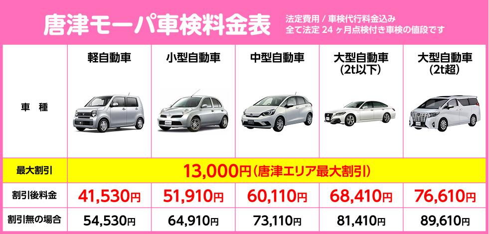 自動車タイプ別料金表